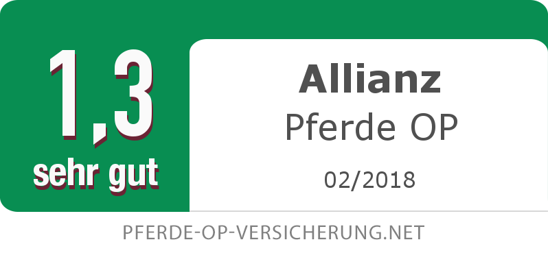 Testsiegel: Allianz